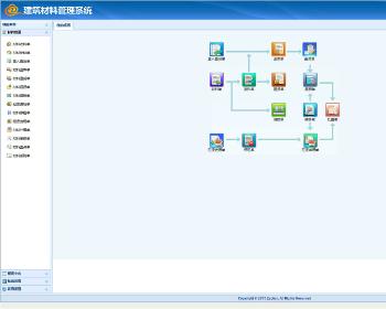 asp.net mvc4+EasyUI建筑材料建材进销存管理系统源码